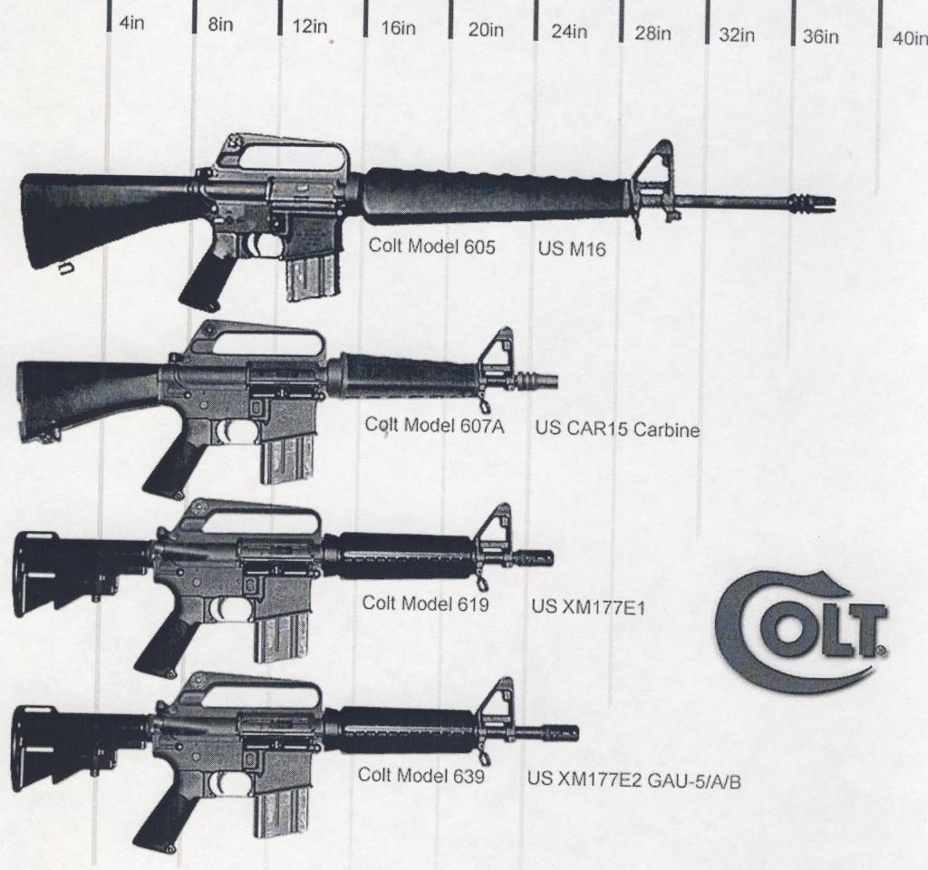 Colt 605-639