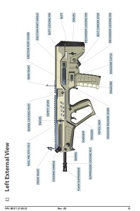 IWI Tavor SAR Manual