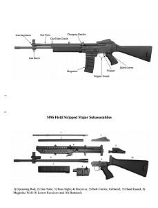 RobArm M96
